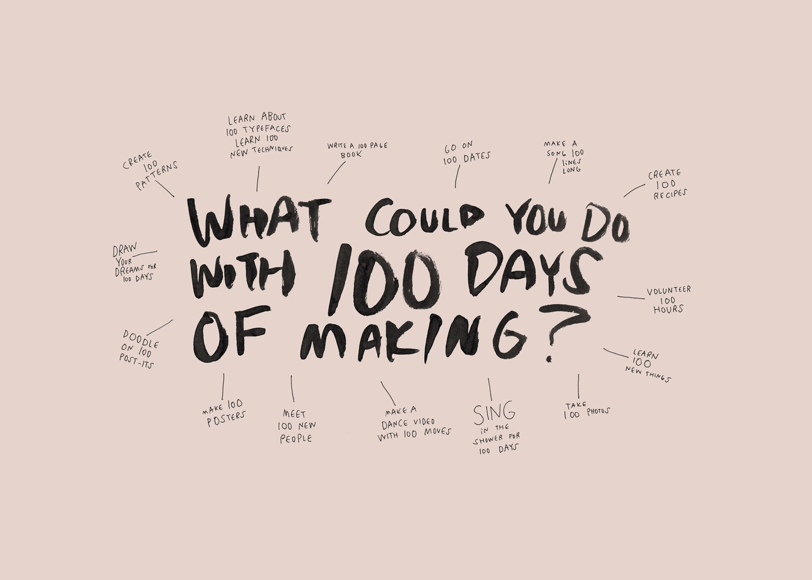 What could you do with 100 days of making?