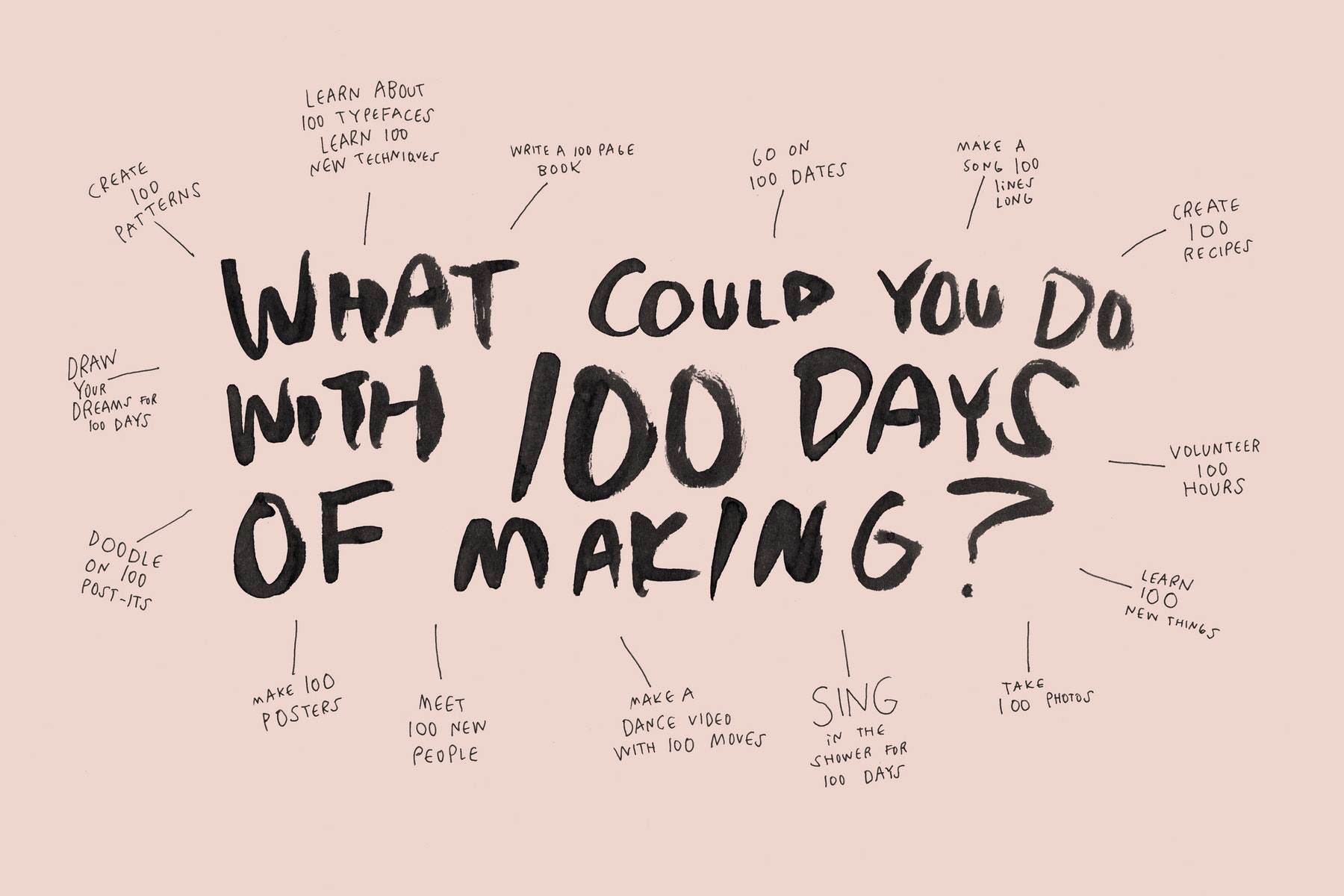 100 Days Of Photo Prompts Meagan Maher Photography